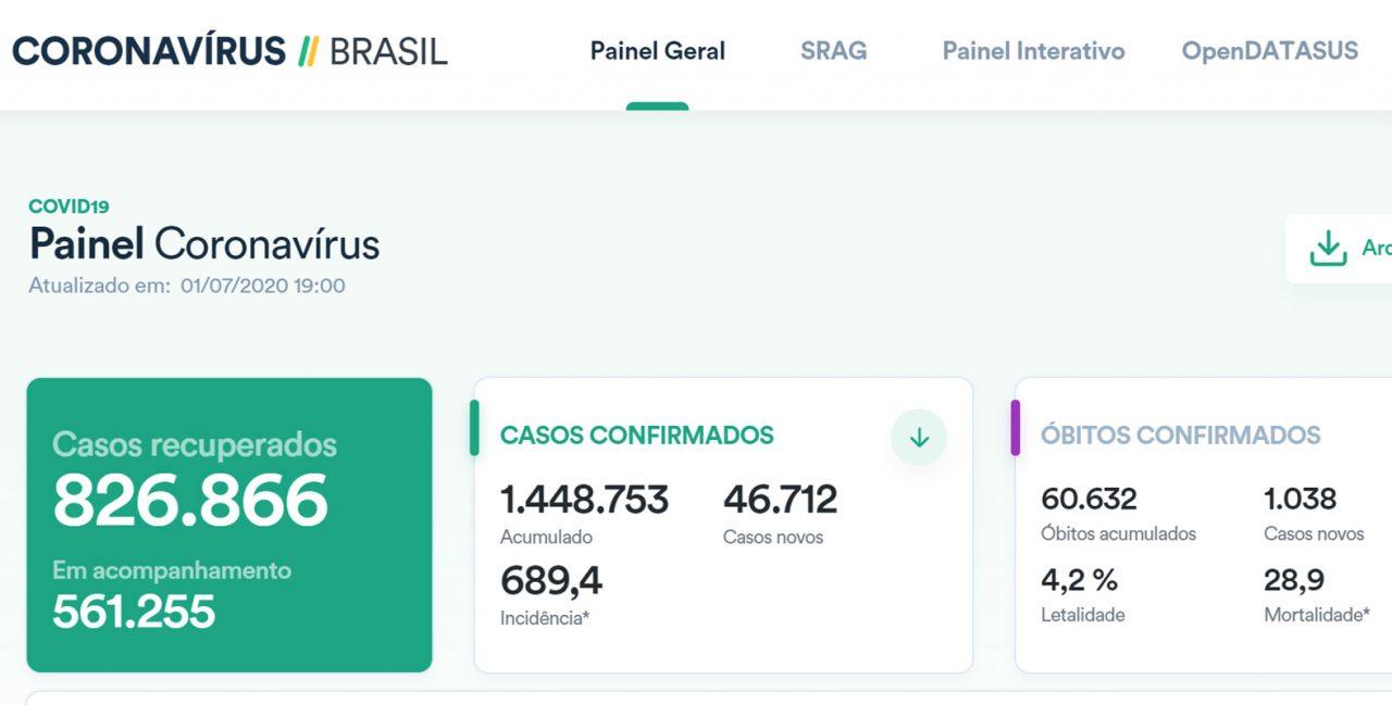 PAINEL BRASIL COVID19 2 DE JULHO QUINTA 1280x649 - Painel Guaraí-TO / Covid-19 / Boletim 02 de Julho (quinta) 12:00
