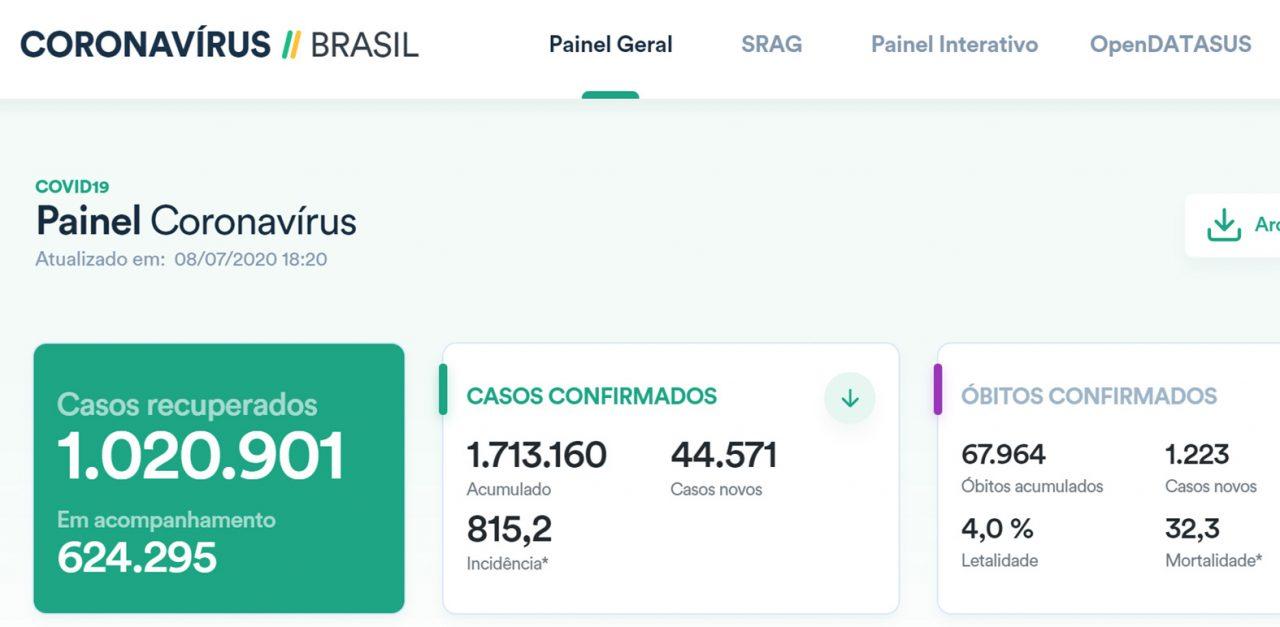 PAINEL BRASIL COVID19 QUINTA 9 DE JULHO 1280x627 - Painel Guaraí-TO / Covid-19 / Boletim 09 de Julho (Quinta) 14:00
